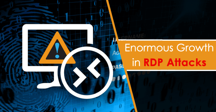 Enormous Growth in RDP Attacks as Hackers Targeting Employees Working From Home