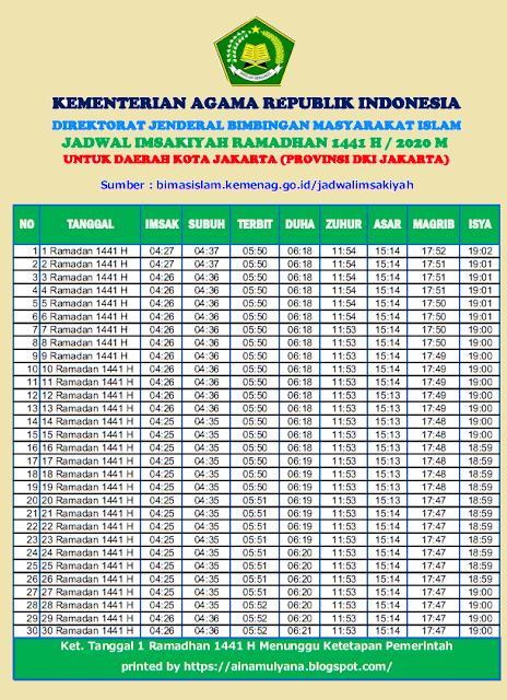 Jadwal Imsakiyah Ramadhan 2020 (1441 H) seluruh Kota DKI Jakarta