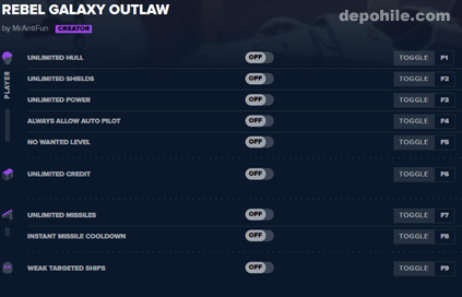 Rebel Galaxy Outlaw (PC) Sınırsız Kredi - Zırh +9 Trainer Hilesi