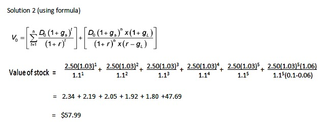 Dividend discount model: the essential guide.