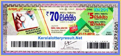 KeralaLotteryResult.net, kerala lottery, keralalotteryresult, kerala lottery result, kerala lottery result live, kerala lottery today, kerala lottery result today, kerala lottery kl result, yesterday  lottery results, lotteries results, keralalotteries, kerala lottery results today, today kerala lottery result, Karunya Plus lottery results, kerala lottery result today Karunya Plus, Karunya Plus lottery result, kerala lottery result Karunya Plus today, kerala lottery Karunya Plus today result, Karunya Plus kerala lottery result, live Karunya Plus lottery KN-291, kerala lottery result 21.11.2019 Karunya Plus KN 291 21 November 2019 result, 21 11 2019, kerala lottery result 21-11-2019, Karunya Plus lottery KN 291 results 21-11-2019, 21/11/2019 kerala lottery today result Karunya Plus, 21/9/2019 Karunya Plus lottery KN-291, Karunya Plus 21.11.2019, 21.11.2019 lottery results, kerala lottery result November 21 2019, kerala lottery results 21th November 2019, 21.11.2019 week KN-291 lottery result, 21.9.2019 Karunya Plus KN-291 Lottery Result, 21-11-2019 kerala lottery results, 21-11-2019 kerala state lottery result, 21-11-2019 KN-291, Kerala Karunya Plus Lottery Result 21/9/2019,