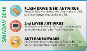 Smadav Trial Version Antivirus 2018 32-64-Bit Installer