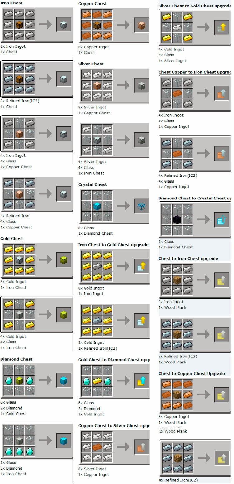 Descargar IronChests Mod 1.12.1