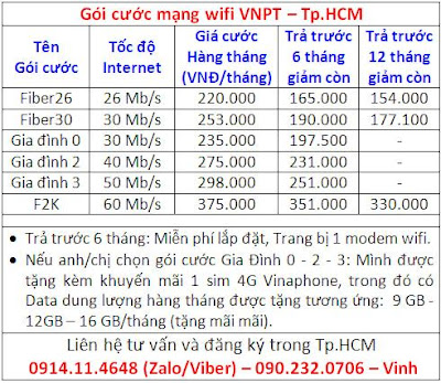 Giá cước internet wifi
