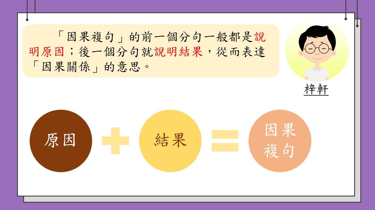 小學中文寫作短片系列:複句教學(二):「並列複句」、「因果複句」|寫作教室|尤莉姐姐的反轉學堂