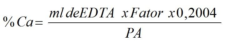 Determinação do cálcio por Complexometria com EDTA