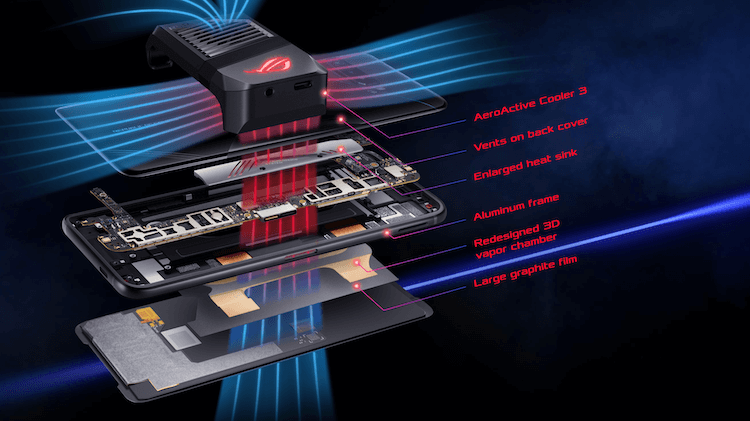 Asus ROG3 Aerocooler Specification