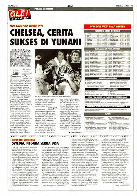 WINNER CUP 1971 FLASHBACK CHELSEA IN GREECE