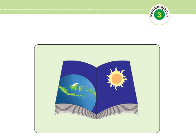 Kunci jawaban tema 8 kelas 5 halaman 31 32 33 34 buku tematik sd pembelajaran 4 subtema 1 terkait teks 'jenis usaha masyarakat indonesia'. Materi Dan Kunci Jawaban Tematik Kelas 5 Tema 6 Subtema 1 Halaman 26 27 28 30 34 36 Gawe Kami