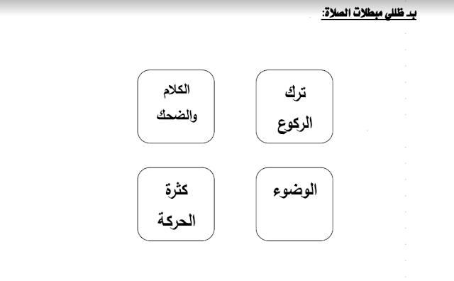 مراجعة الوحدة الرابعة تربية إسلامية للصف الثاني الفصل الثاني مدرسة السلام الابتدائية
