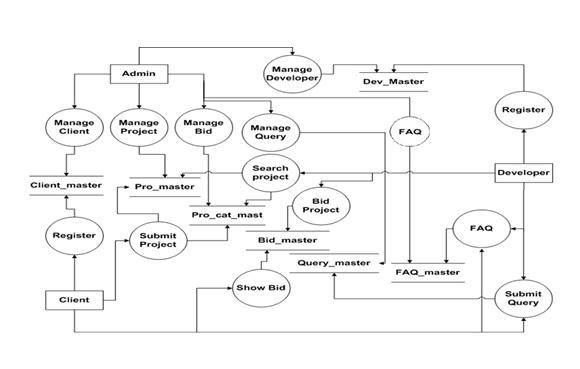 generate er diagram from sql file full version free. Black Bedroom Furniture Sets. Home Design Ideas