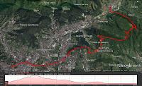 A Walk from Albino to Bergamo via Monte Misma