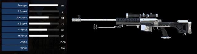 BORA12 Silver Senjata Sniper (AWP) Baru Point Blank