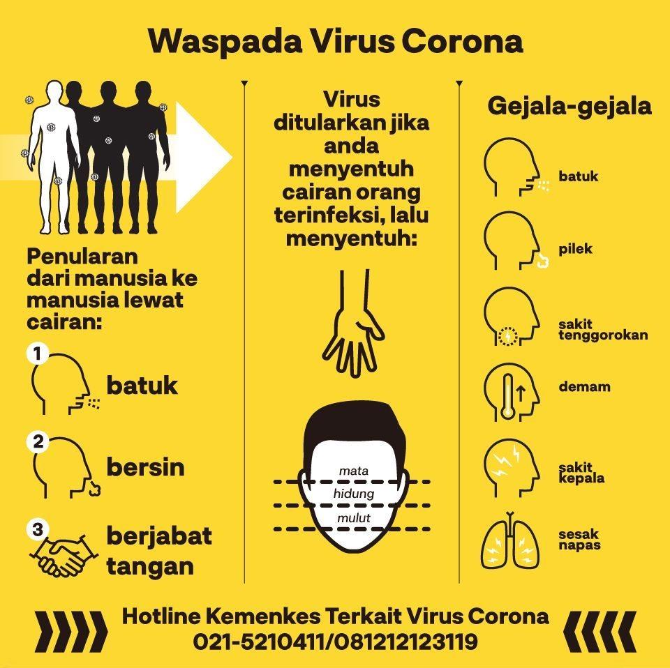 MENGENAL LEBIH JAUH VIRUS CORONA (COVID-19) SEBAGAI BAHAN ...