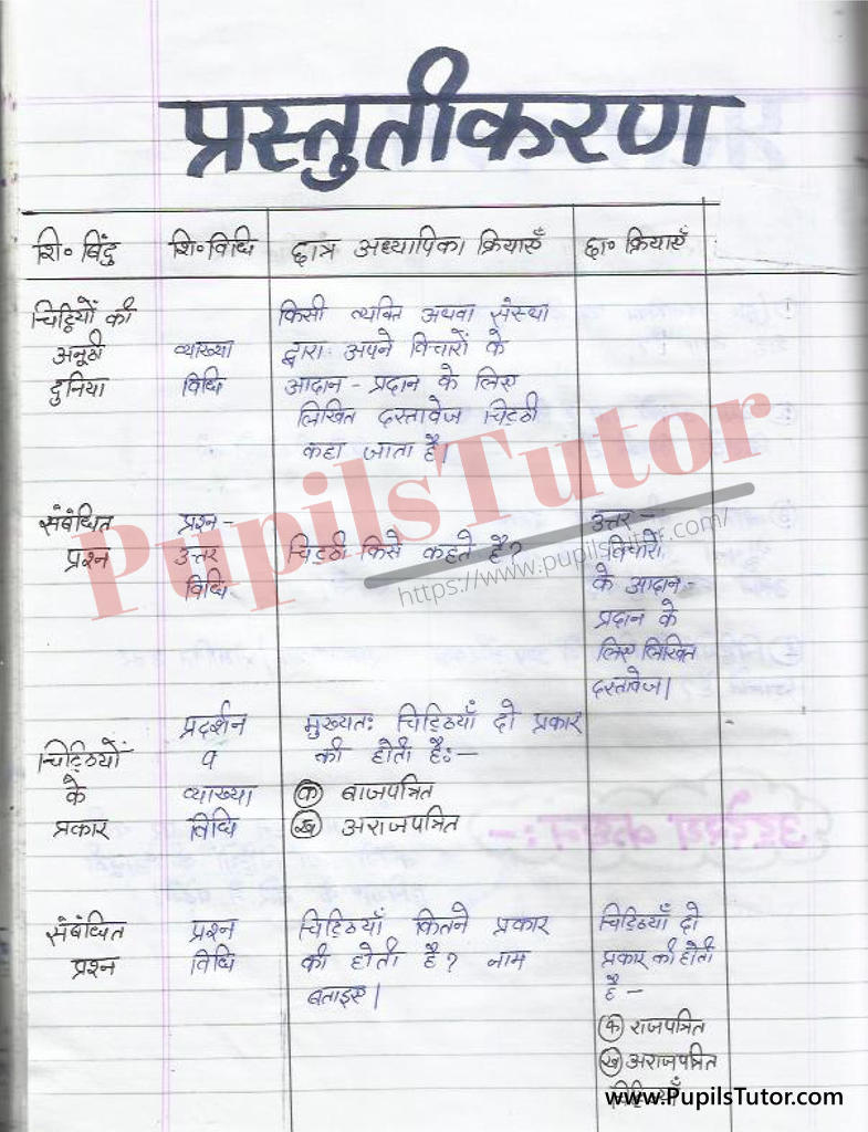 Chitthiyon ke Prakar par Lesson Plan in Hindi for BEd and DELED