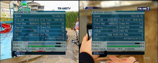 Frekuensi Trans Tv Dan Trans7 Di Satelit Telkom 3S Terbaru