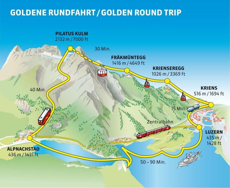 Golden Round trip - Monte Pilatus