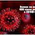 Aumenta a 400 los casos positivos a COVID-19 en el edoméx