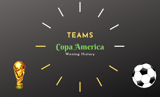 Teams and Copa America winning history