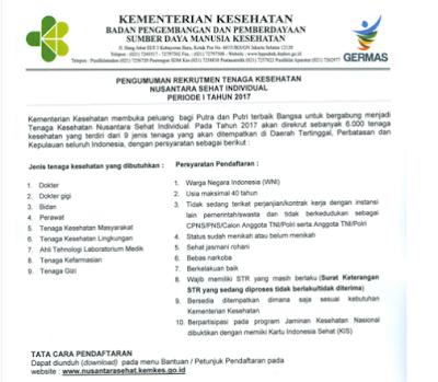 Pendaftaran Rekrutmen Tenaga Kesehatan Nusantara Sehat Individual Periode I 2017