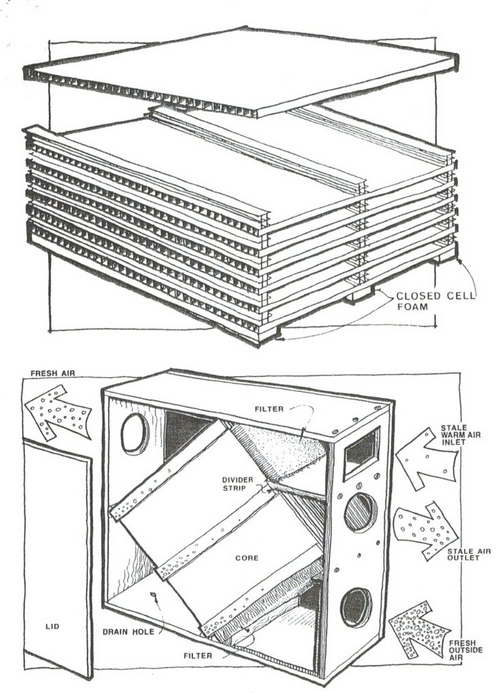 Heat Exchanger Design: Heat Exchanger Design Diy