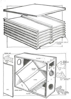 Build-It-Solar Blog: DIY Heat Recovery Ventilator (HRV)