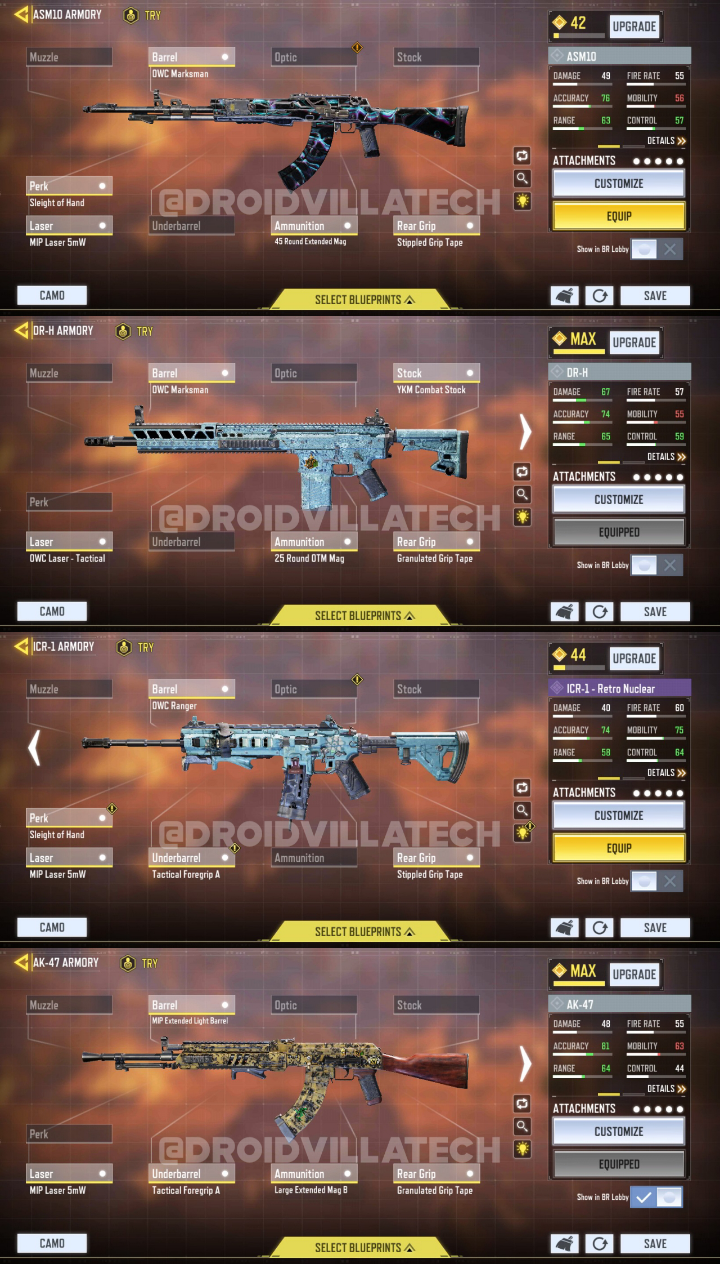 Best assault rifles cod mobile