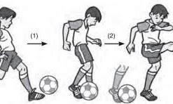 Keterampilan gerak menendang bola dengan Punggung Kaki