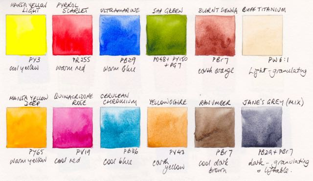 jane blundell artist an urban sketching watercolour palette with
