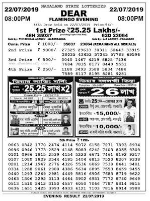 dhankesari, dhankesari today result, nagaland state lottery result, west bengal state lottery result, lottery sambad today result, dhankesari result