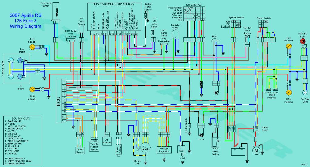 aprilia wiring diagrams