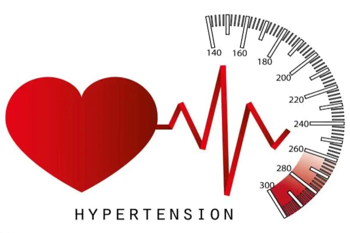 उच्च रक्तचाप: सूचना, कारण, जोखिम कारक, रोगजनन, वर्गीकरण, लक्षण, जटिलताएं, निदान, उपचार, पूर्वानुमान