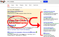 Increase Your Website's Revenue With The Right PPC Company