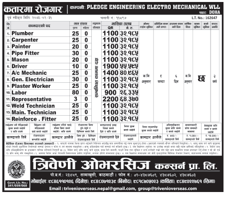 Jobs For Nepali In Qatar, Salary -Rs.64,000/