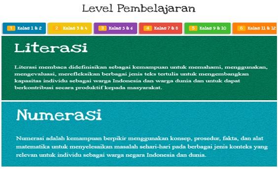 Materi Akm Literasi Dan Numerasi Sd Smp Sma Smk Wasito Info