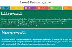 Materi AKM Literasi dan Numerasi SD/SMP/SMA/SMK