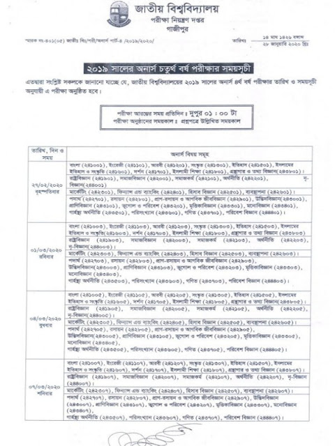 The Honors 4th Year Examination Routine of 2021 has been published.