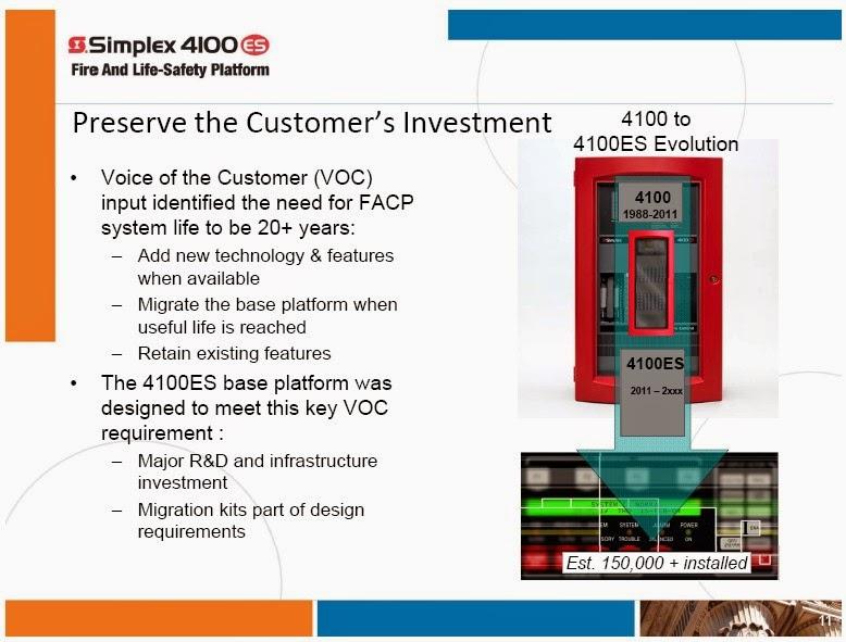 Simplex 4100 Manual panel