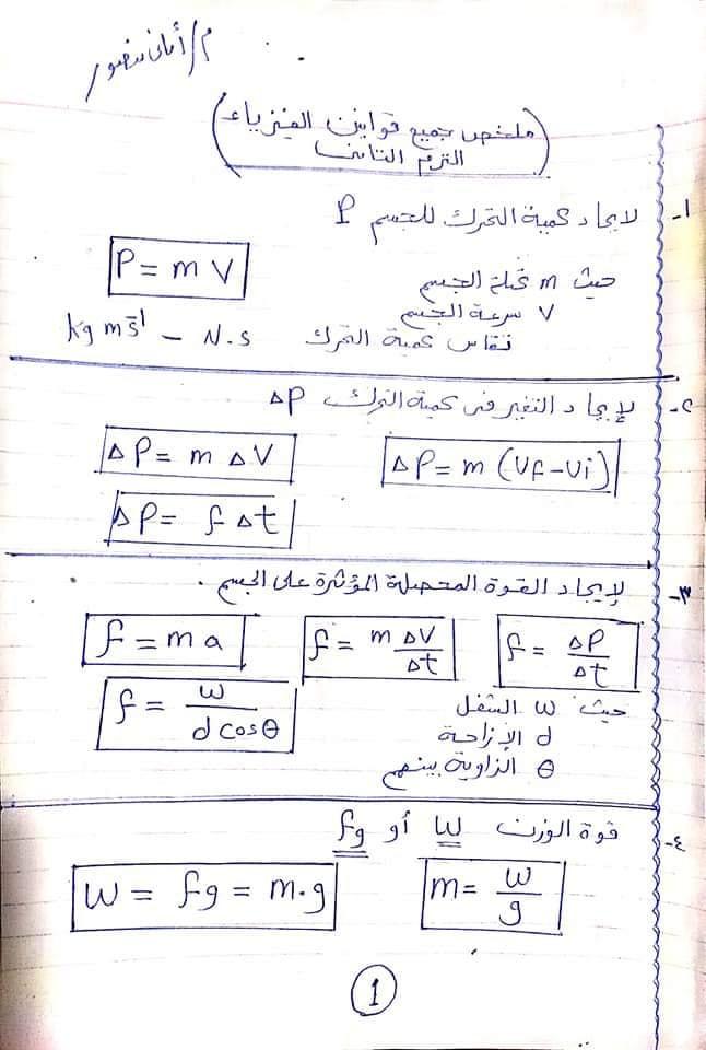 مراجعة كل قوانين الفيزياء اولي ثانوي في ٦ ورقات أ/ امانى منصور 1