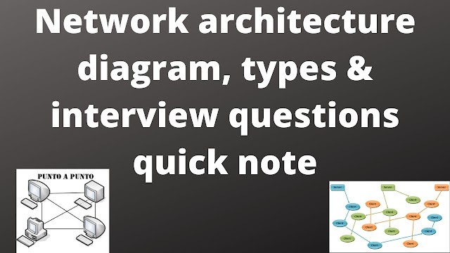 Network architecture diagram, types & FAQs quick note