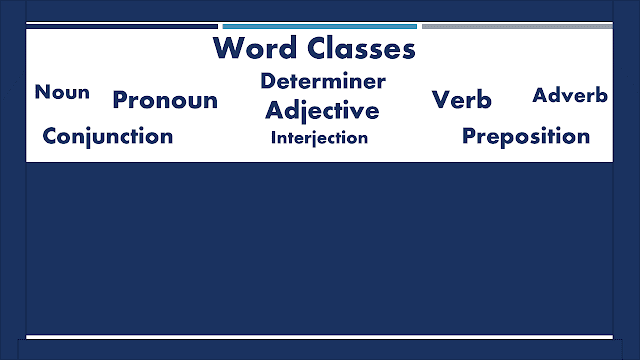 NEB Grade XI Compulsory English Note | Language Development | Unit-1 Word Classes (Parts of Speech)
