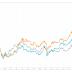 Litecoin giảm xuống đáy của mười tài sản tiền điện tử hàng đầu