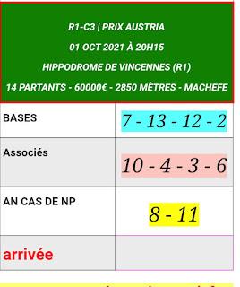 Pronostic quinté+ pmu vendredi Paris-Turf TV-100 % 01/10/2021