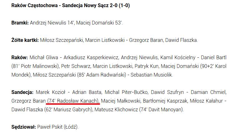 Raport meczowy spotkania Raków Częstochowa - Sandecja 2:0<br><br>fot. sandecja.pl