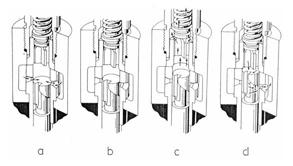 Cara kerja pompa injeksi diesel