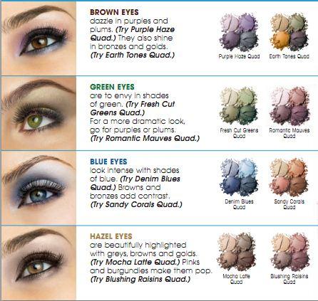 Makeup Color Wheel For Blue Eyes - Mugeek Vidalondon