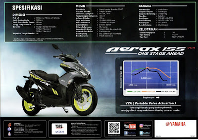 Spesifikasi Motor Yamaha Aerox 155