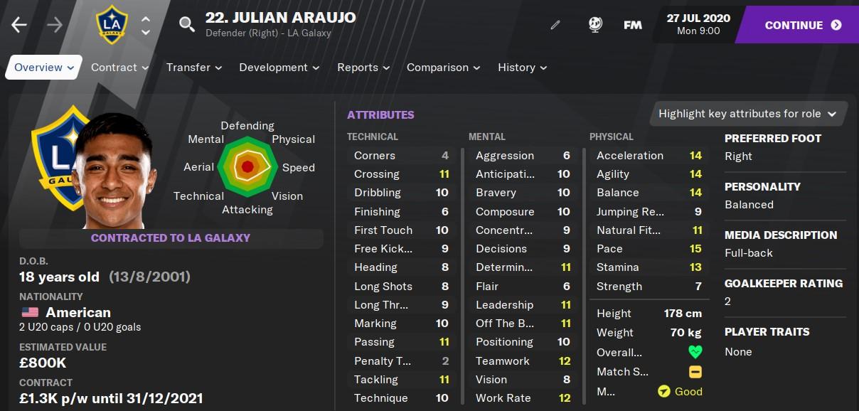 Julian Araujo Football Manager 2021