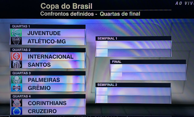 Sorteio define os confrontos das quartas de final da Copa do Brasil