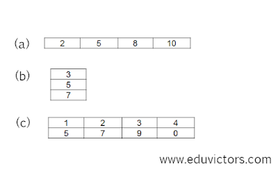 Find the shape of array - CBSE Class 11 - Informatics Practices - Python Basics - Numpy Arrays (Part-1) - Question and Answers (#CBSEclass11Python)(#cbse)(#eduvictors)